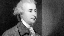 1787—The American Experiment