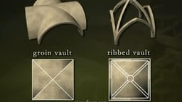 Vaulting—A Look at Roofs