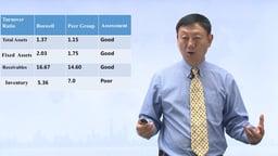 11. Financial Statement Analysis