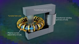 Nuclear Fusion: Obstacles and Achievements