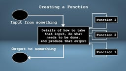 Functions and Abstraction