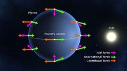 Explaining the Misplaced Giant Planets