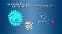 Design a Gear Train