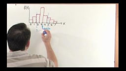 Mean & Standard Deviation of the Binomial Distribution