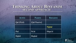 Reflexive Binyanim: Niphal and Hitpa'el