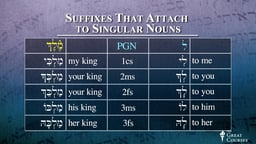 Hebrew Pronouns and Pronominal Suffixes