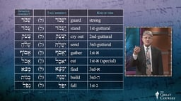The Infinitive in Hebrew
