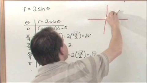 Calculus 2 Advanced Tutor: Learning By Example. Polar Equations