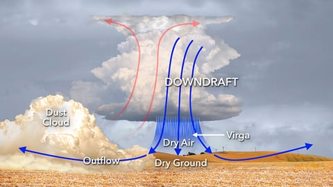 Preview image of Drought, Heat Waves, and Dust Storms