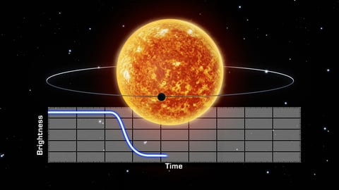 Preview image of The Transits of Exoplanets
