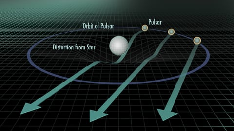 Radio Astronomy. Episode 11, Pulsars and Gravity cover image