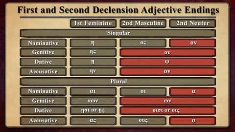 Preview image of First- & Second-Declension Pronouns