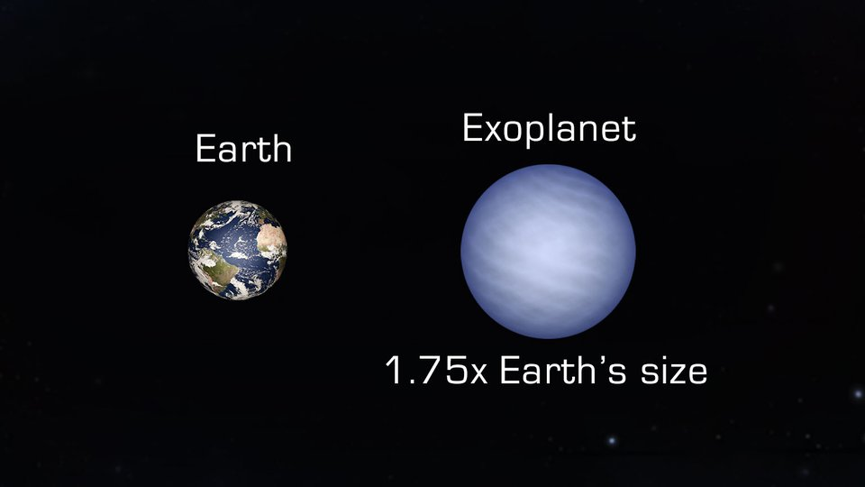 Super-Earths or Mini-Neptunes?
