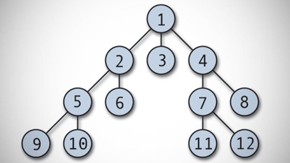 Graph Search and a Word Game