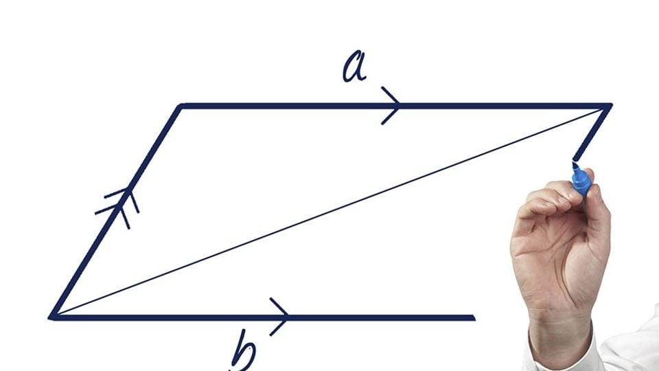 Exploring Special Quadrilaterals