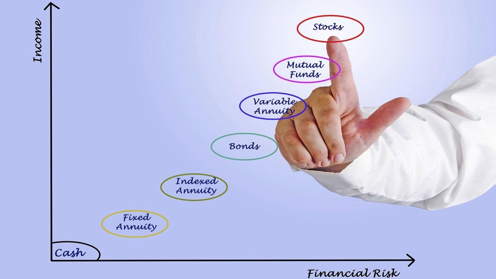 Basic Investing - Keep It Simple