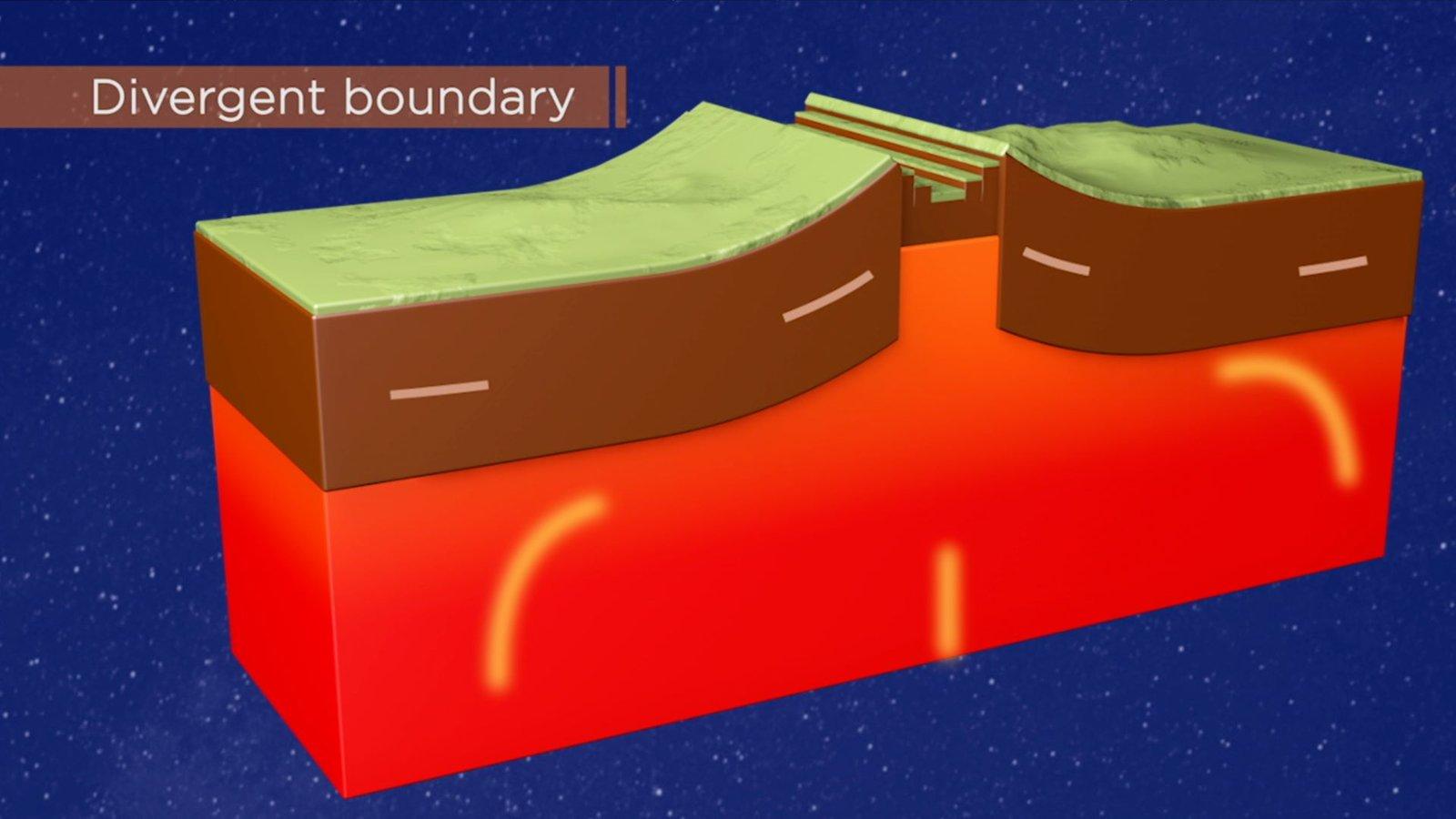 Earth: How Plate Tectonics Sets Up Life