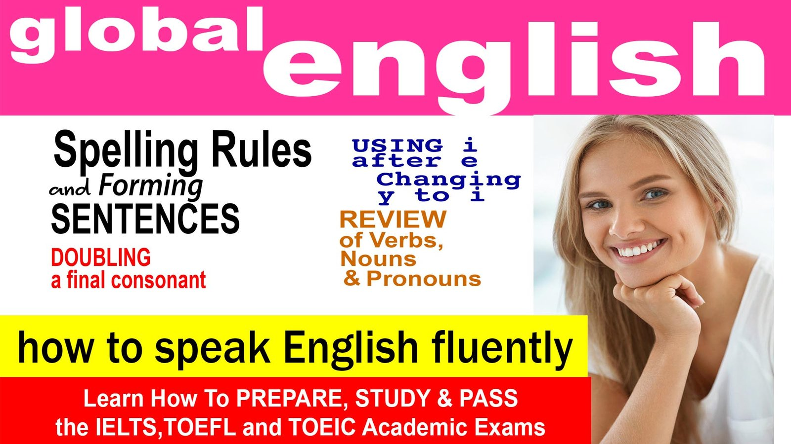 Global English Course 1 Lesson 5: Learn English as a Second Language - Spelling Rules, (Using I after E, dropping the final E, changing a final Y to I, add es, doubling a final consonant – ing, ed), Review of Verbs, Nouns, Pronouns, Upper/lower case, Iden