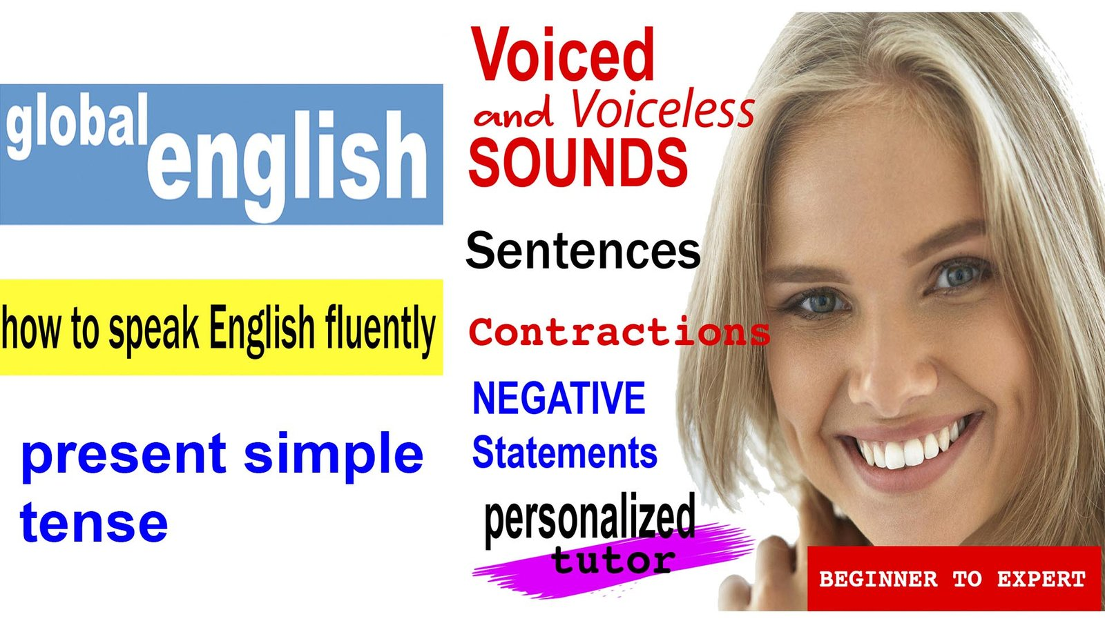 Global English Course 1 Lesson 3: Learn English as a Second Language - Present Simple Tense Sentence Forms (Positive, Negative, Question), Contractions (Does Not/Doesn't, Is Not/Isn't), Pronunciation (Voiced and Voiceless Sounds, Words Endings (S, CH, IZ)