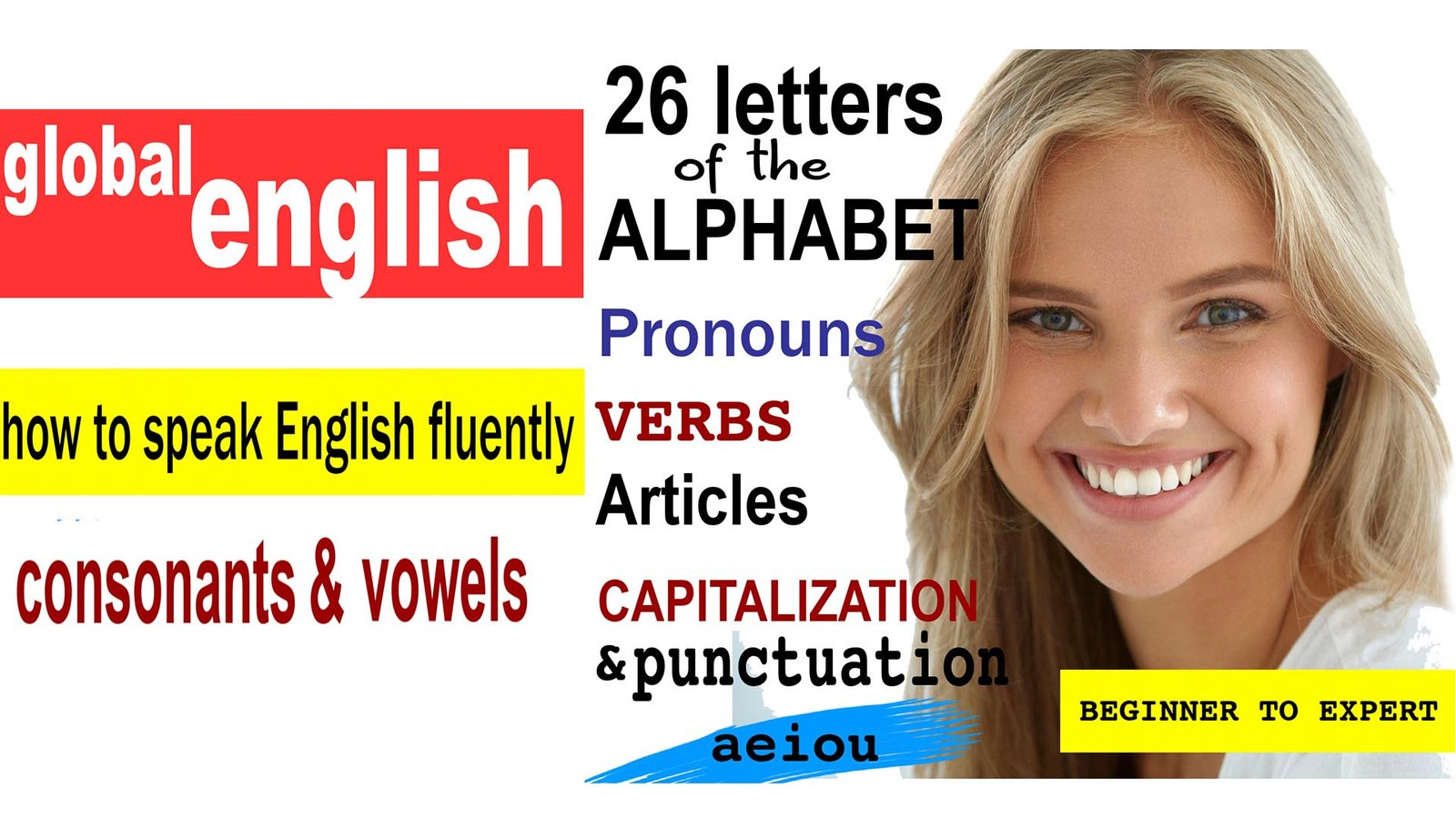 Global English Course 1 Lesson 1: Learn English as a Second Language - The Alphabet, Consonants & Vowels, Capitalization & Punctuation, Personal Pronouns, The Verb 'to be', Articles a/an/the