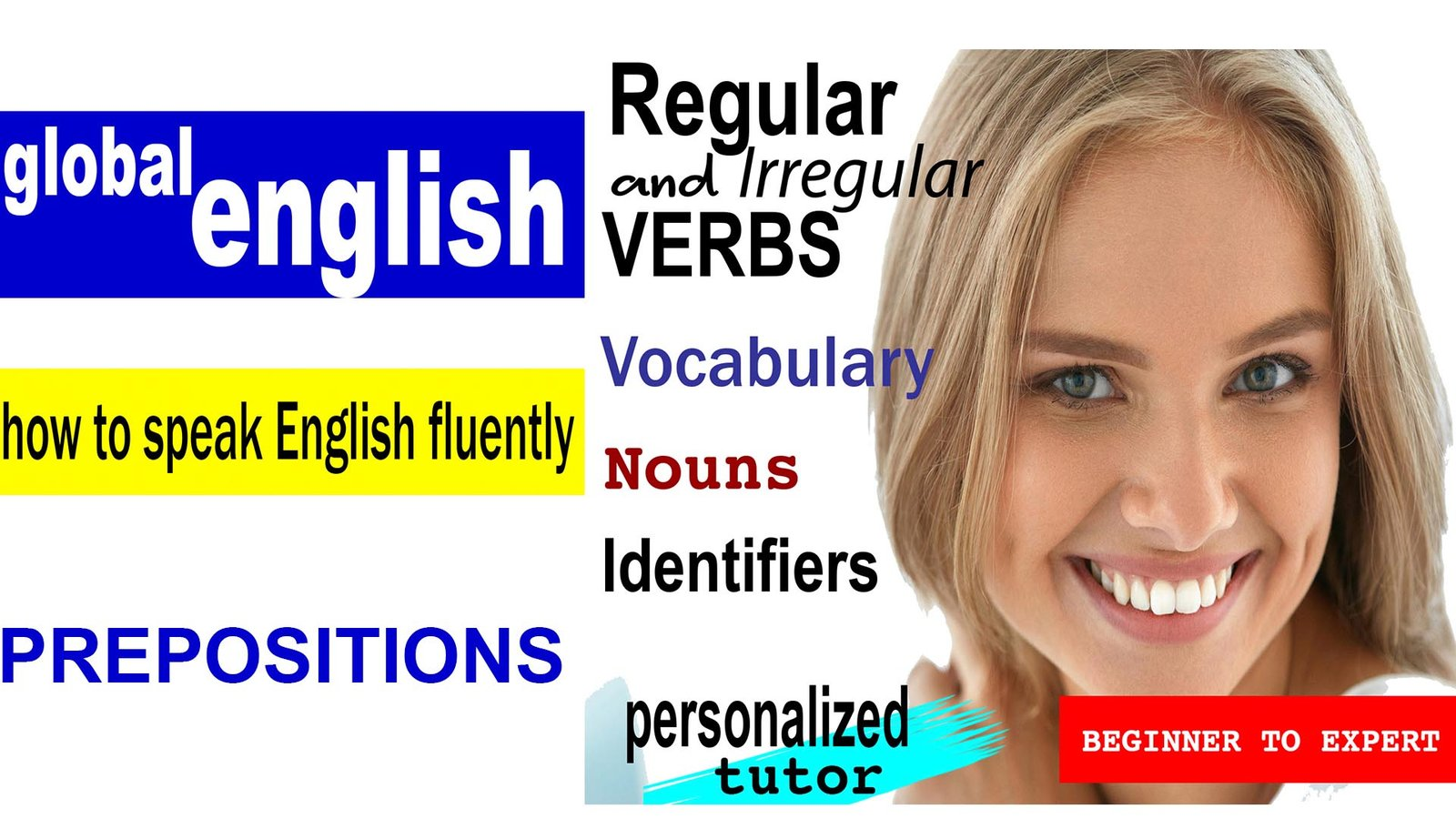 Global English Course 1 Lesson 2: Learn English as a Second Language - Vocabulary, Nouns (people, places, things) Regular & Irregular Verbs, Identifiers (this/that/these/those), Prepositions