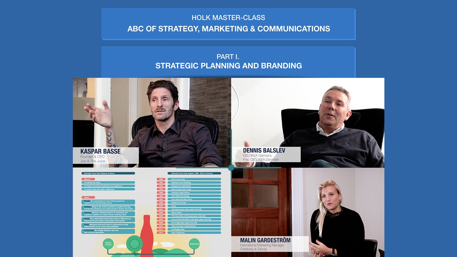 Part 1: Strategic Planning and Branding
