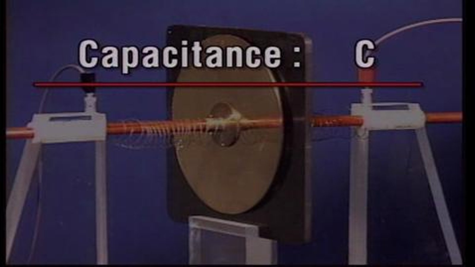 Physics Demonstrations in Electricity & Magnetism: Part II