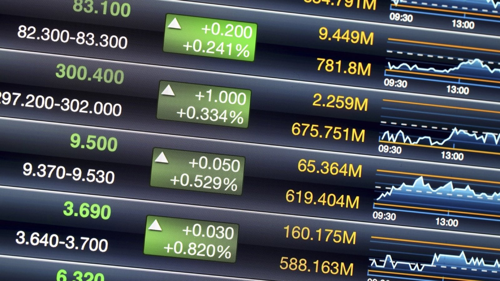 Starting with Stocks