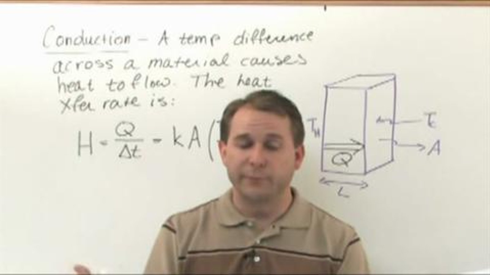 Heat Transfer by Convection, Radiation & Conduction